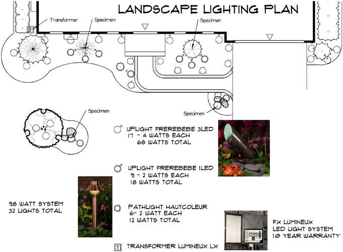 Jessica m fox landscape design consulting for Landscape lighting plan
